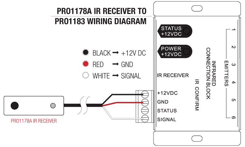 IR Repeater Kit Connection Diagram